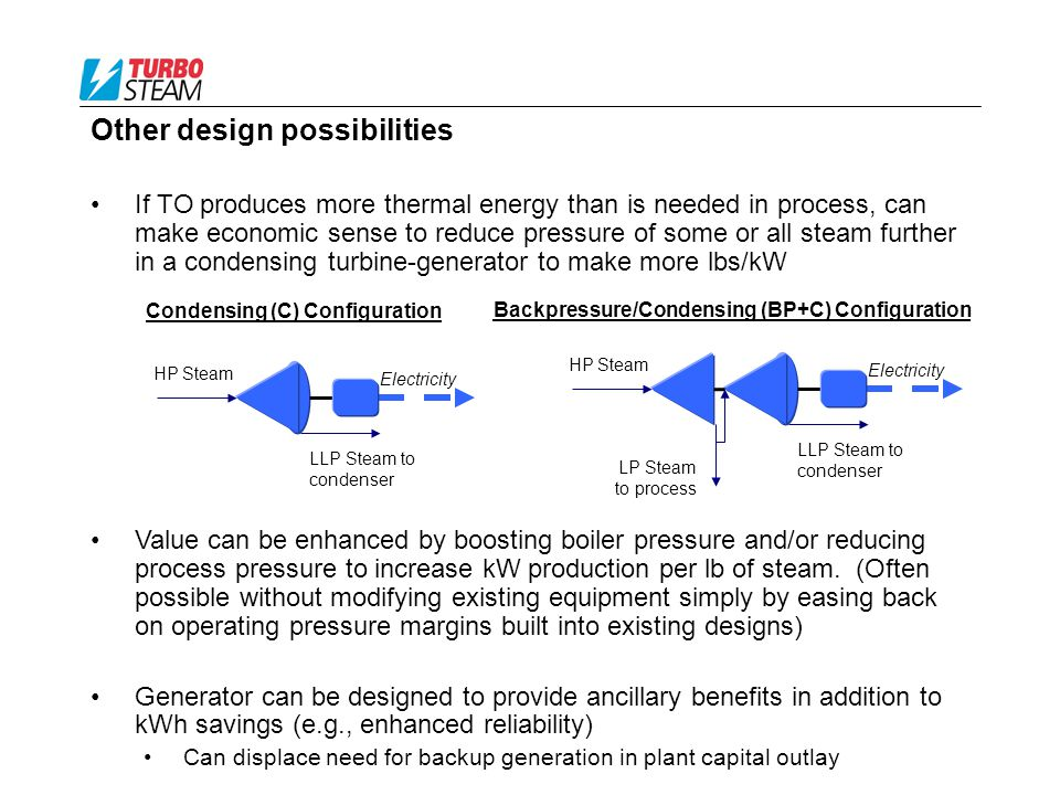Other design possibilities If TO produces more thermal energy than is needed in process, can make economic sense to reduce pressure of some or all steam further in a condensing turbine-generator to make more lbs/kW Electricity HP Steam LLP Steam to condenser HP Steam Condensing (C) Configuration Backpressure/Condensing (BP+C) Configuration Electricity LLP Steam to condenser LP Steam to process Value can be enhanced by boosting boiler pressure and/or reducing process pressure to increase kW production per lb of steam.