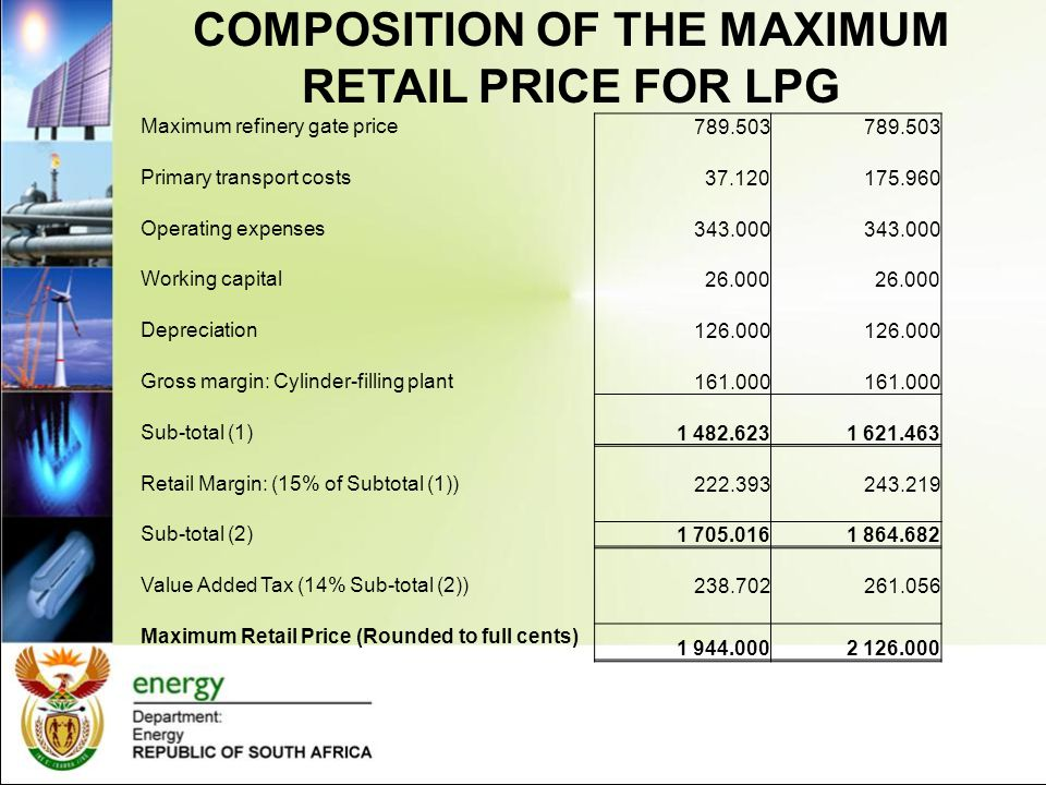 COMPOSITION OF THE MAXIMUM RETAIL PRICE FOR LPG Maximum refinery gate price 789.503 Primary transport costs 37.120 175.960 Operating expenses 343.000