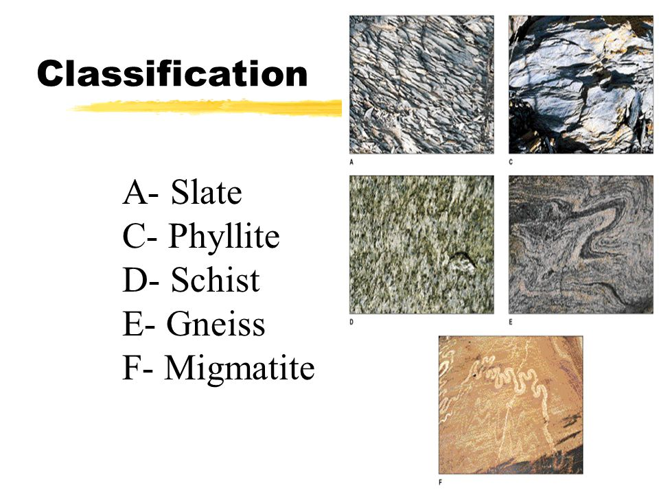 Classification A- Slate C- Phyllite D- Schist E- Gneiss F- Migmatite
