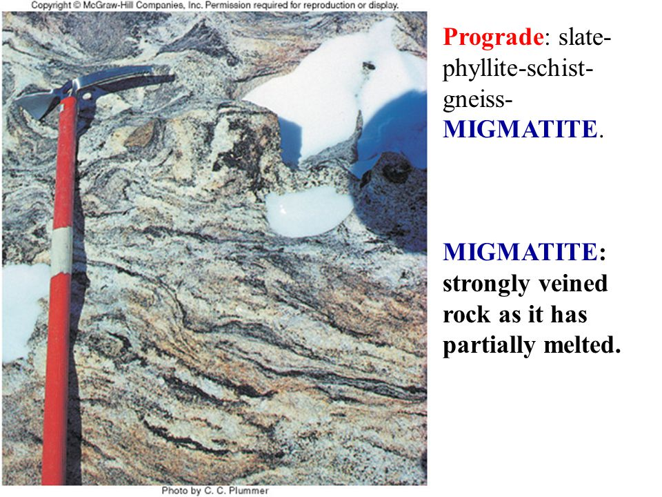 Prograde: slate- phyllite-schist- gneiss- MIGMATITE. MIGMATITE: strongly veined rock as it has partially melted.