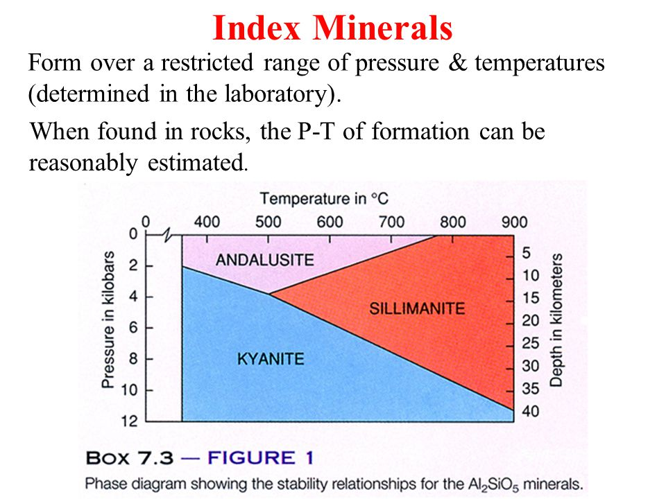 Index Minerals Form over a restricted range of pressure & temperatures (determined in the laboratory). When found in rocks, the P-T of formation can b