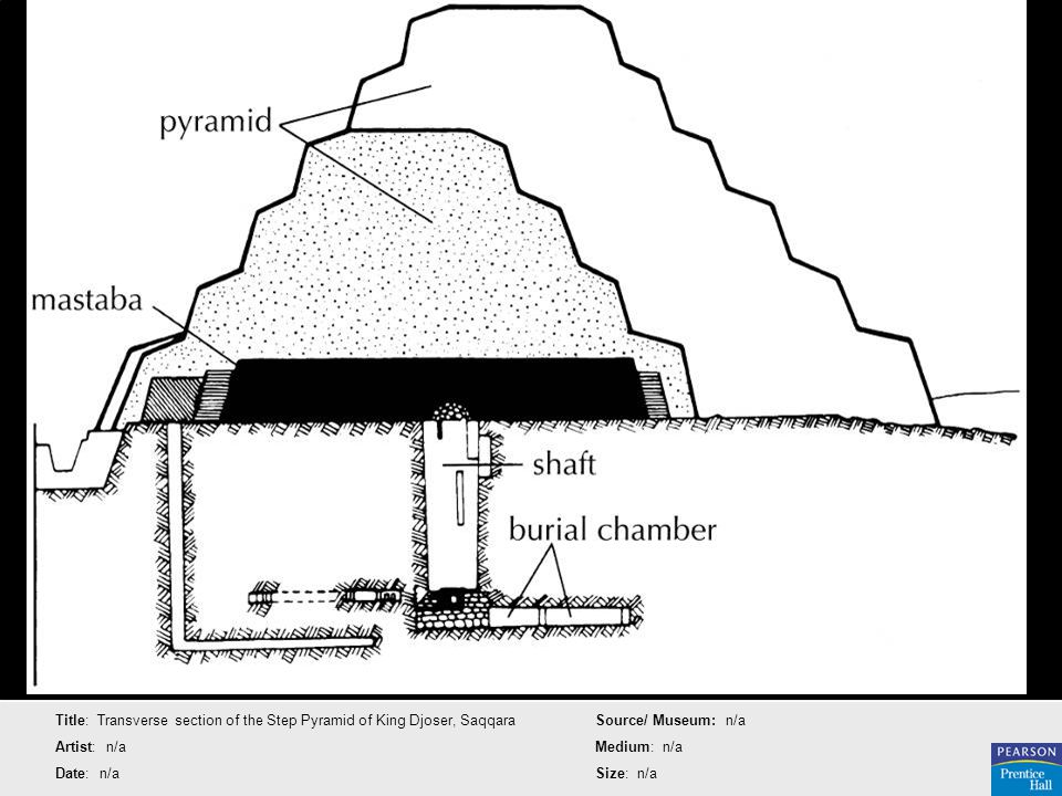 Title: Transverse section of the Step Pyramid of King Djoser, Saqqara Artist: n/a Date: n/a Source/ Museum: n/a Medium: n/a Size: n/a