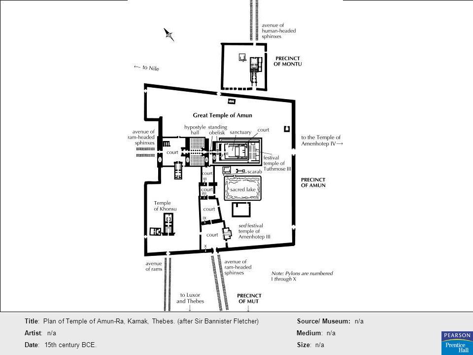 Title: Plan of Temple of Amun-Ra, Karnak, Thebes. (after Sir Bannister Fletcher) Artist: n/a Date: 15th century BCE. Source/ Museum: n/a Medium: n/a S