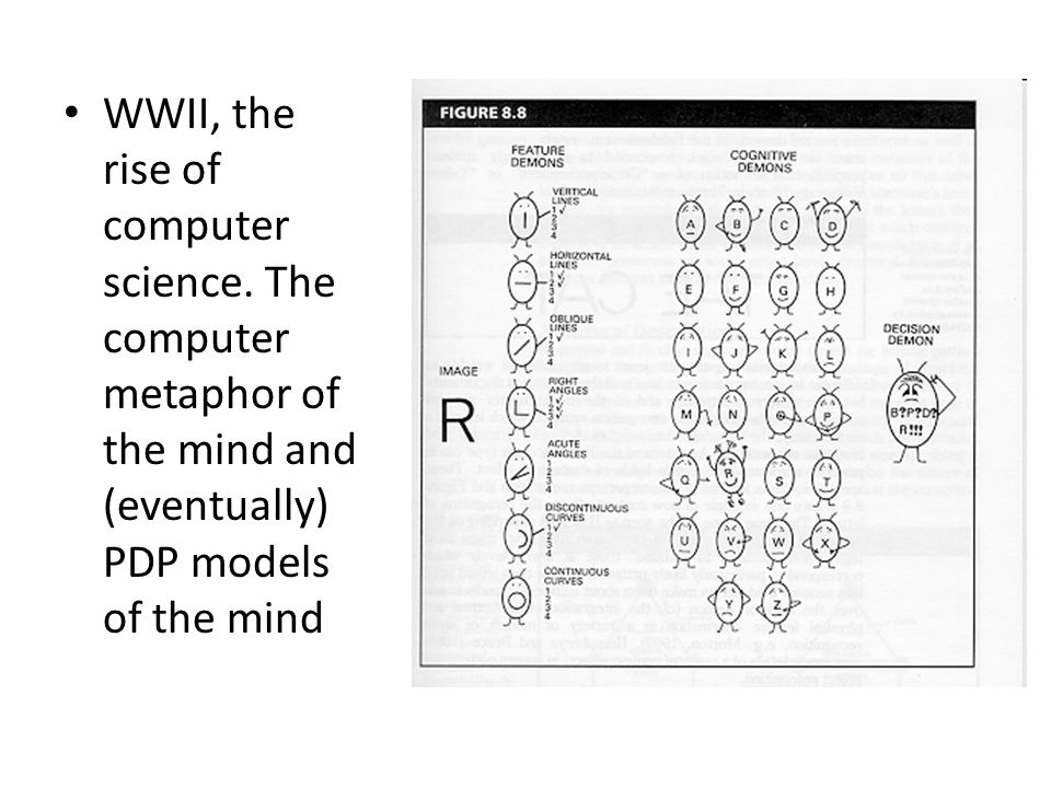 WWII, the rise of computer science. The computer metaphor of the mind and (eventually) PDP models of the mind