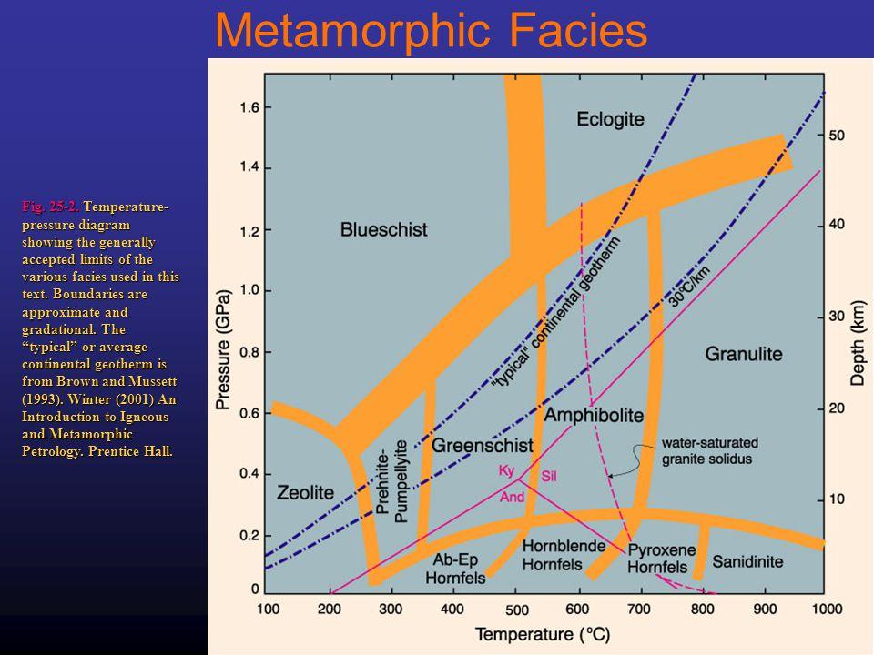 Metamorphic Facies Fig. 25-2.