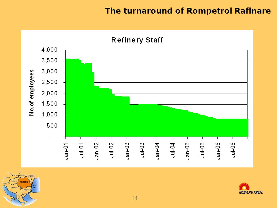 11 The turnaround of Rompetrol Rafinare