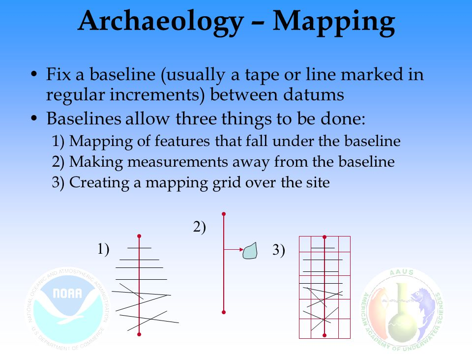 Archaeology – Mapping Fix a baseline (usually a tape or line marked in regular increments) between datums Baselines allow three things to be done: 1) Mapping of features that fall under the baseline 2) Making measurements away from the baseline 3) Creating a mapping grid over the site 1) 2) 3)