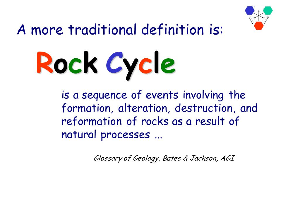 Rock Cycle RocksNatural Processes The Rock Cycle explains how Rocks and Natural Processes are related weathering melting pressure, heat Sedimentary Me