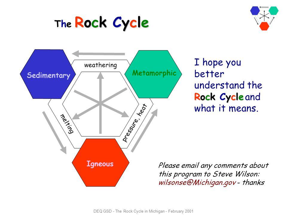 weathering melting pressure, heat Sedimentary Metamorphic Igneous Rock Cycle The Rock Cycle Rock Cycle The Rock Cycle does not go in just one directio
