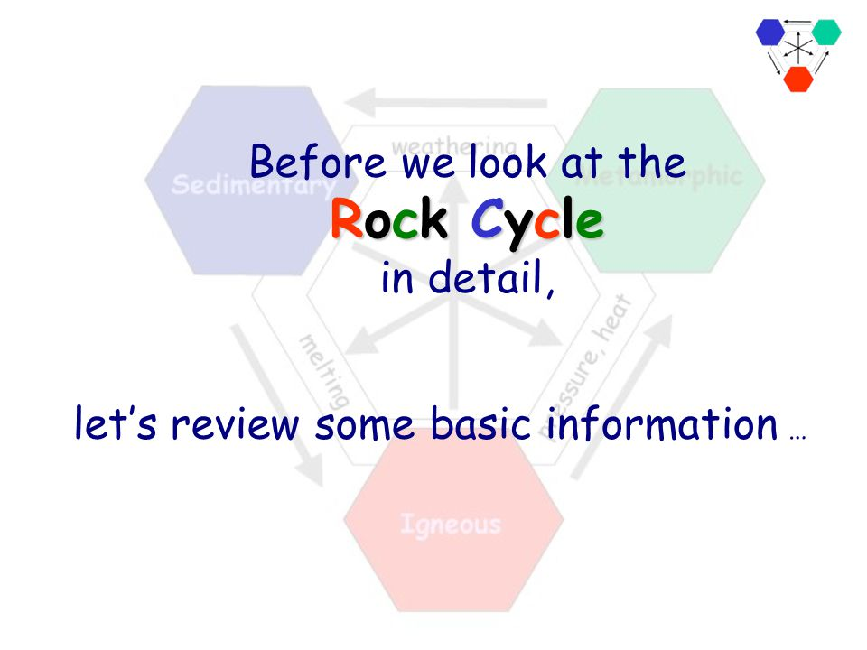 Rock Cycle. We will use the graphic seen in the background to help represent the Rock Cycle. There are many ways to show the various relationships bet