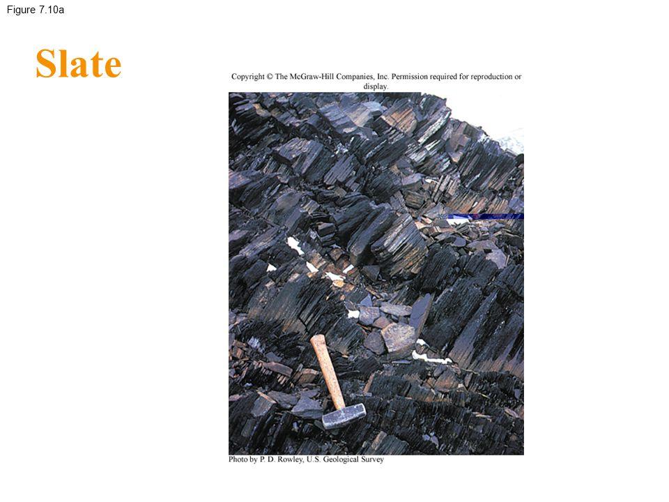 Figure 7.10a Slate