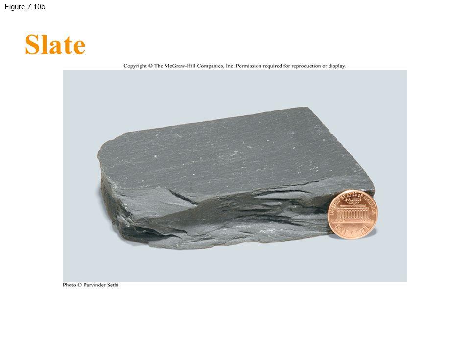 Figure 7.10b Slate