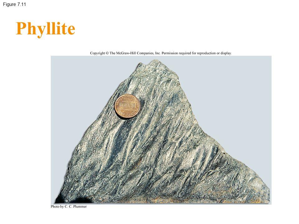 Figure 7.11 Phyllite