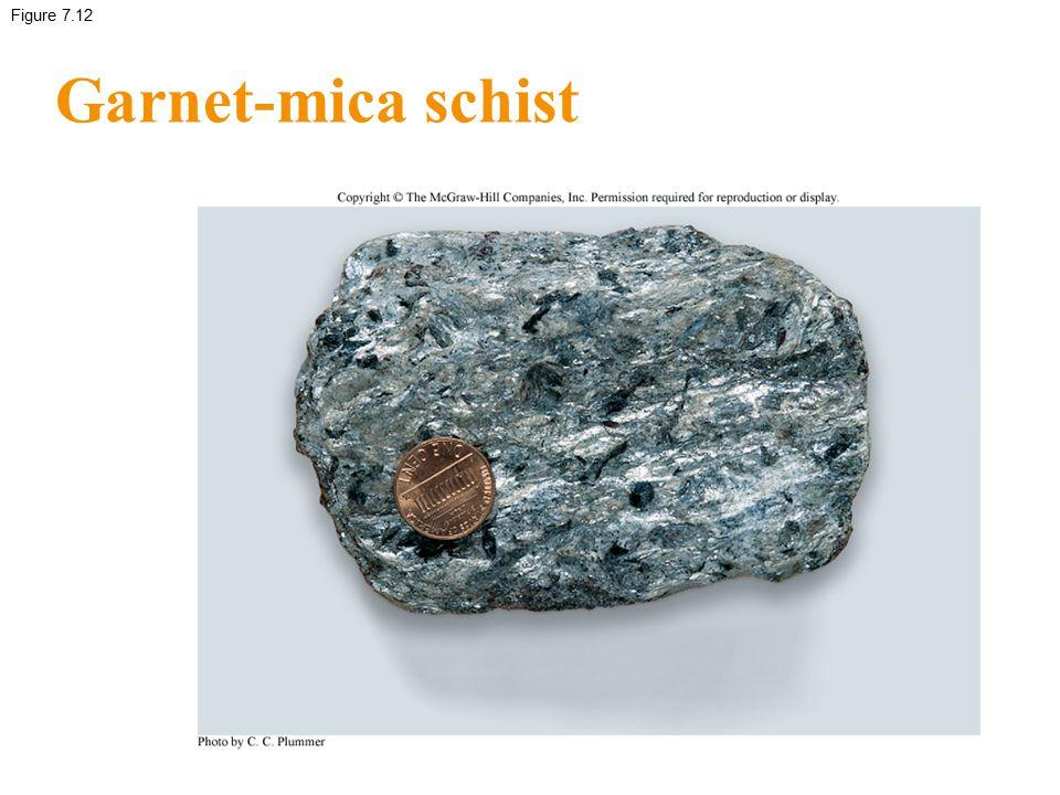 Figure 7.12 Garnet-mica schist
