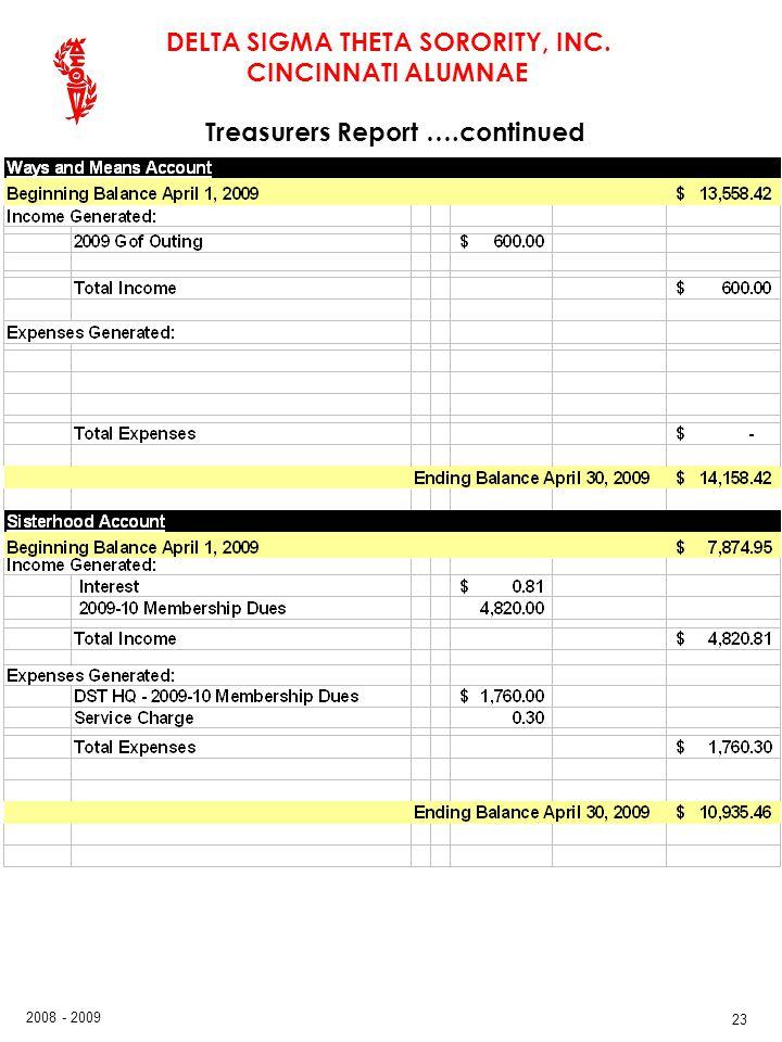 DELTA SIGMA THETA SORORITY, INC. CINCINNATI ALUMNAE 2008 - 2009 23 Treasurers Report ….continued