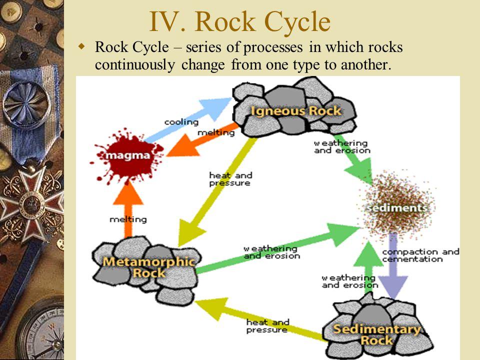 Metamorphic Rocks and their Parent Rocks  Examples: – Slate: parent is shale – Gneiss: parent is granite/schist – Quartzite: parent is sandstone – Ma