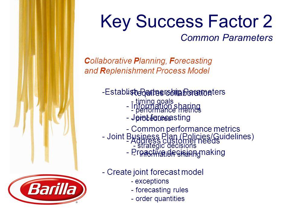 Collaborative Planning, Forecasting and Replenishment Process Model -Establish Partnership Parameters - timing goals - performance metrics - procedure