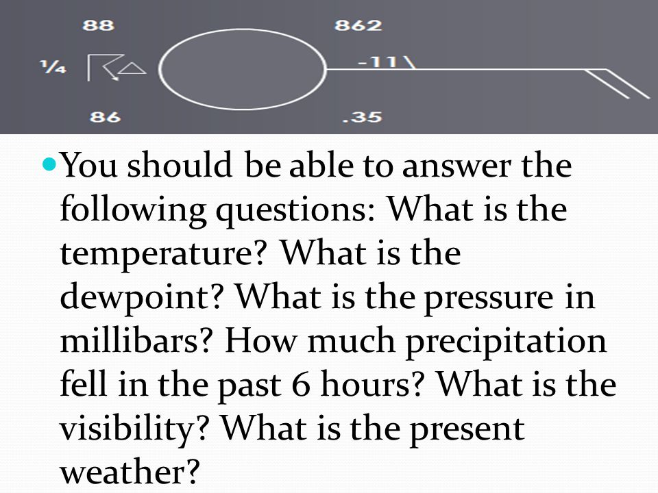 Example Regents Questions 1.A weather station model is shown below.