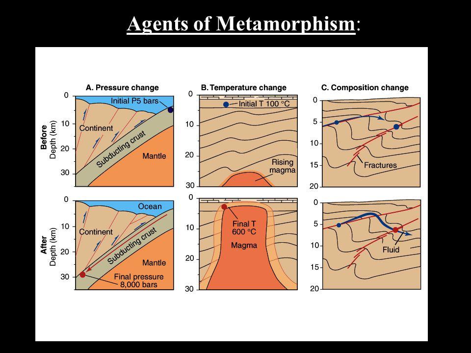 Scope of Metamorphism a) Contact b) Regional