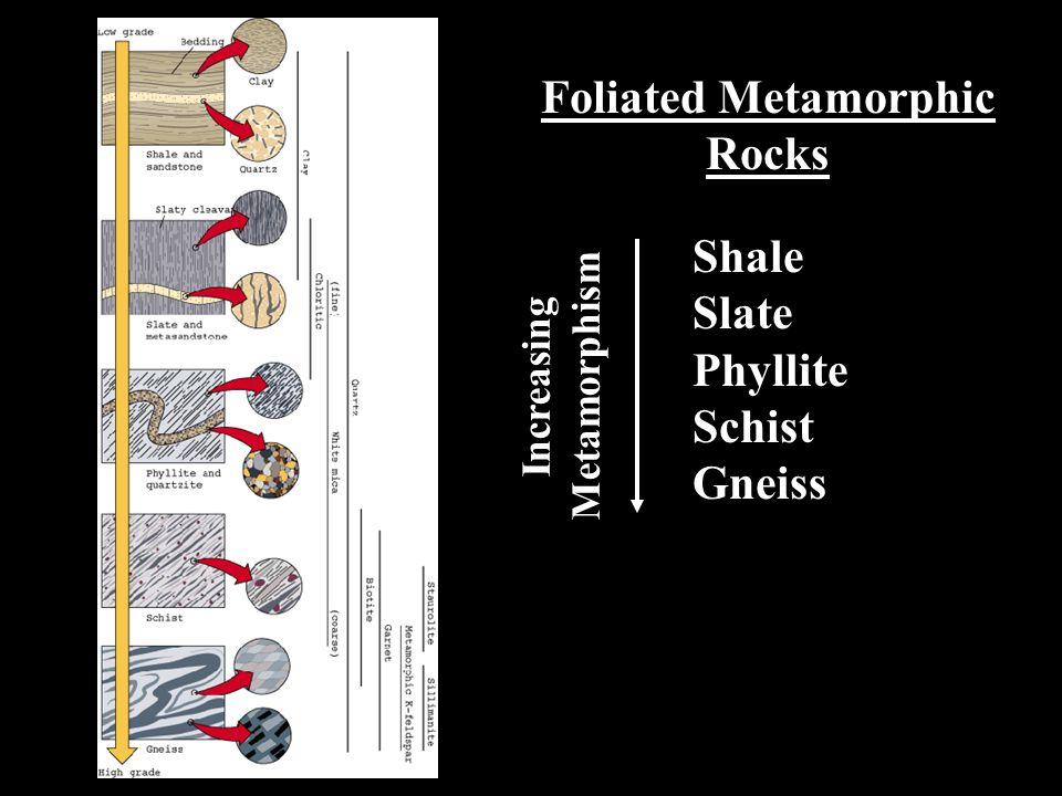 Foliated Metamorphic Rocks Shale Slate Phyllite Schist Gneiss Increasing Metamorphism