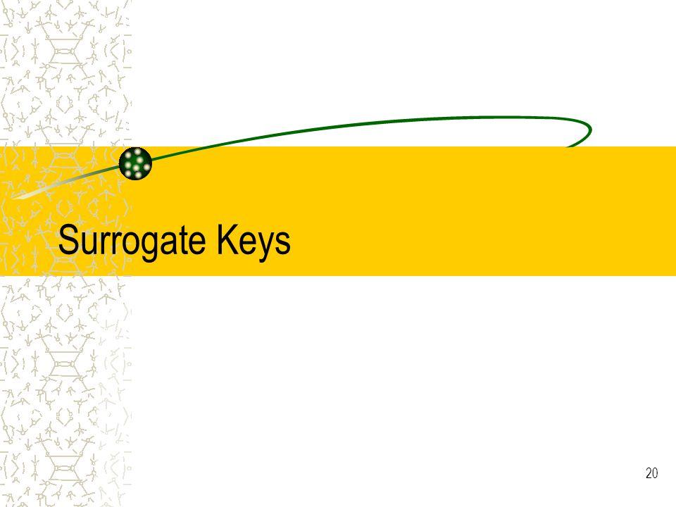 20 Surrogate Keys