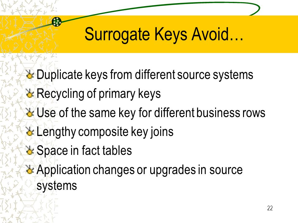 22 Surrogate Keys Avoid… Duplicate keys from different source systems Recycling of primary keys Use of the same key for different business rows Length