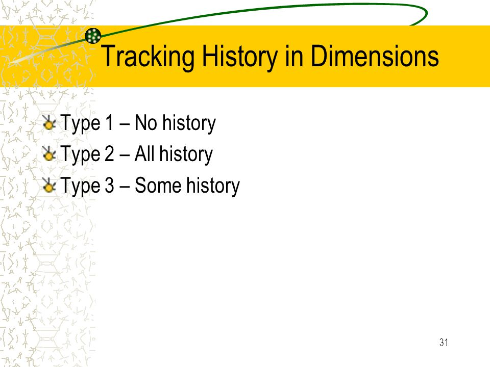 31 Tracking History in Dimensions Type 1 – No history Type 2 – All history Type 3 – Some history