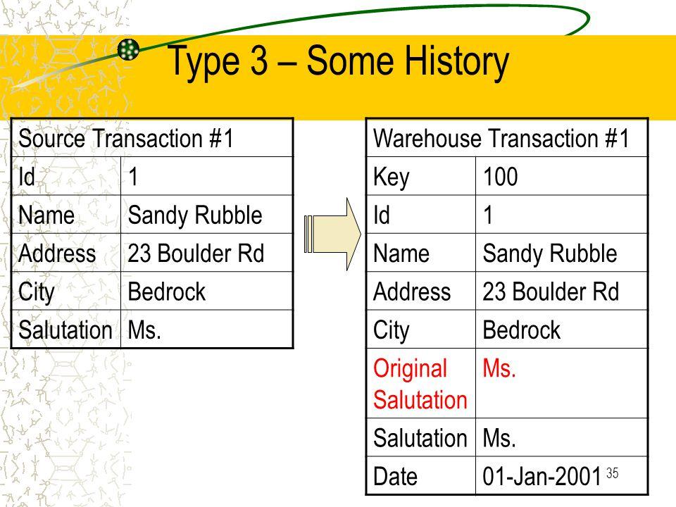 35 Type 3 – Some History Source Transaction #1 Id1 NameSandy Rubble Address23 Boulder Rd CityBedrock SalutationMs.