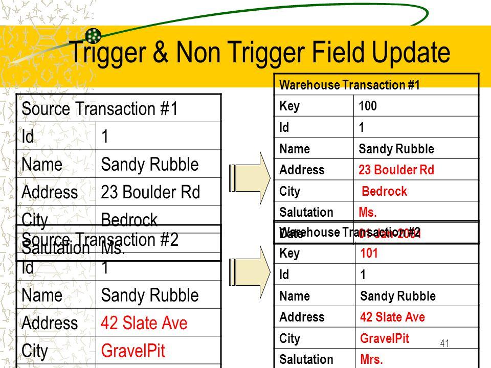 41 Trigger & Non Trigger Field Update Source Transaction #1 Id1 NameSandy Rubble Address23 Boulder Rd CityBedrock SalutationMs.