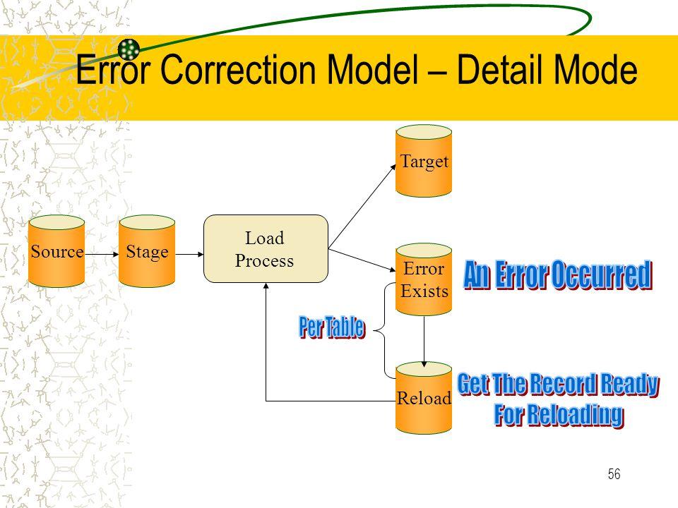 56 Error Correction Model – Detail Mode StageTarget Load Process SourceReload Error Exists