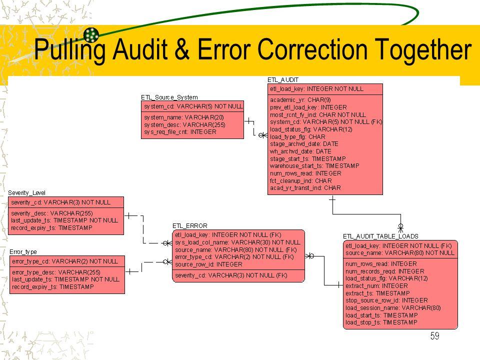 59 Pulling Audit & Error Correction Together