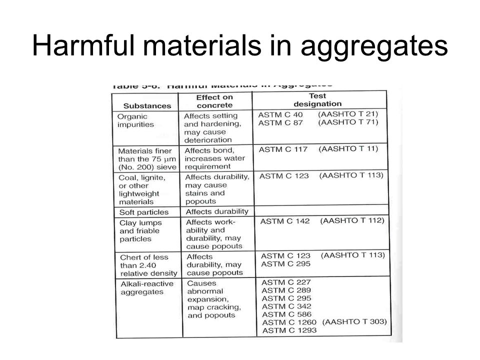 Harmful materials in aggregates