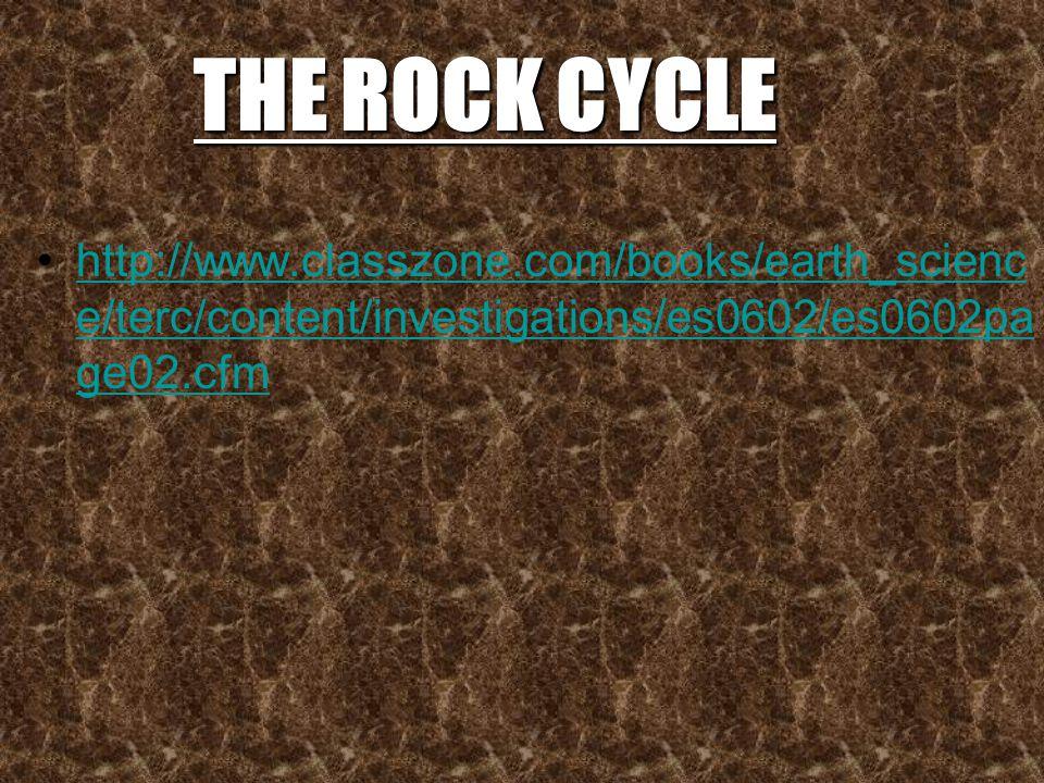 http://www.classzone.com/books/earth_scienc e/terc/content/investigations/es0602/es0602pa ge02.cfmhttp://www.classzone.com/books/earth_scienc e/terc/content/investigations/es0602/es0602pa ge02.cfm THE ROCK CYCLE