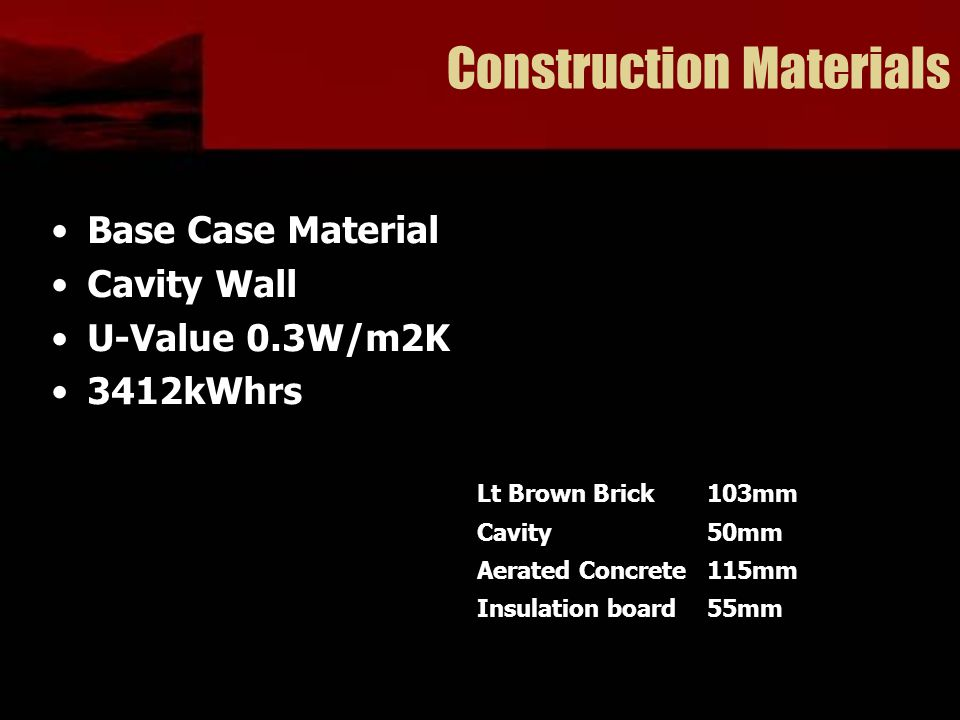 Construction Materials Base Case Material Cavity Wall U-Value 0.3W/m2K 3412kWhrs Lt Brown Brick103mm Cavity50mm Aerated Concrete115mm Insulation board55mm