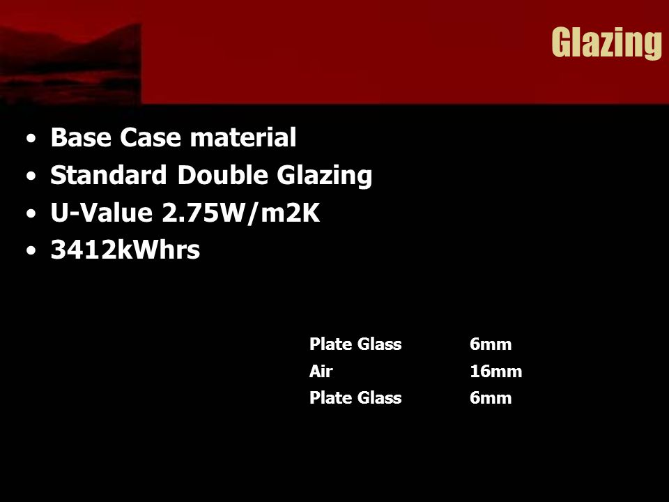 Glazing Base Case material Standard Double Glazing U-Value 2.75W/m2K 3412kWhrs Plate Glass6mm Air16mm Plate Glass6mm