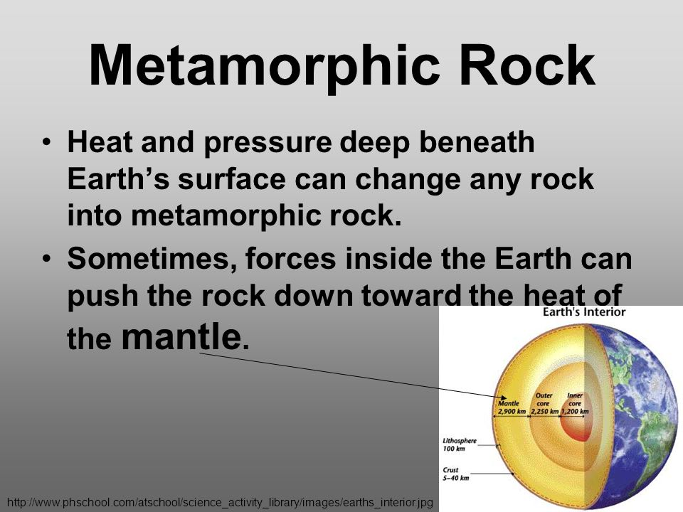 Metamorphic Rock Heat and pressure deep beneath Earth's surface can change any rock into metamorphic rock. Sometimes, forces inside the Earth can push