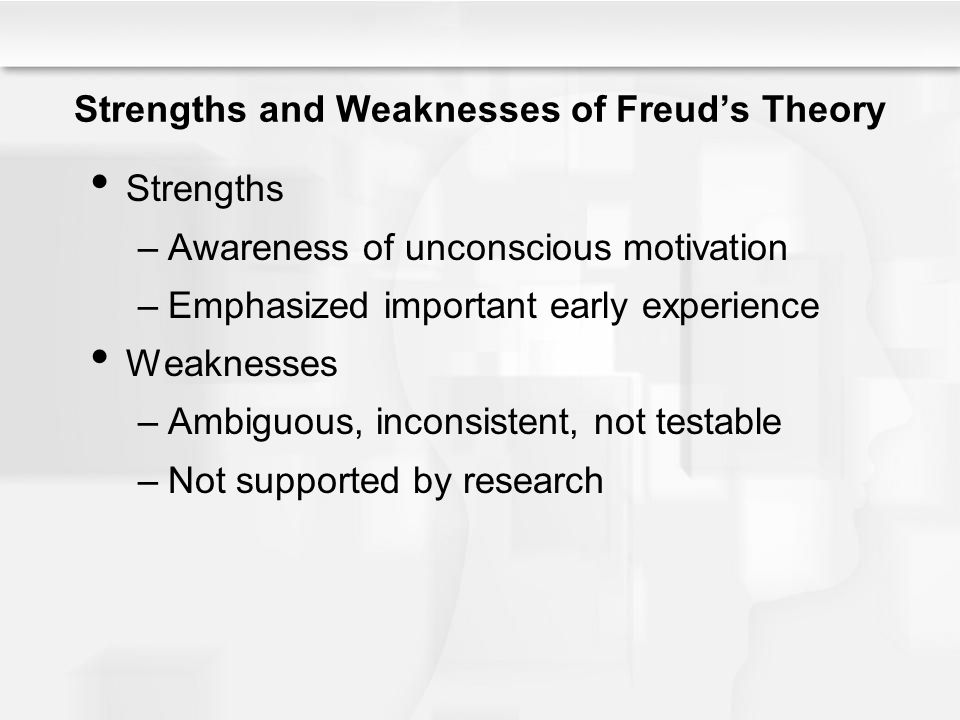 Strengths and Weaknesses of Freud's Theory Strengths –Awareness of unconscious motivation –Emphasized important early experience Weaknesses –Ambiguous