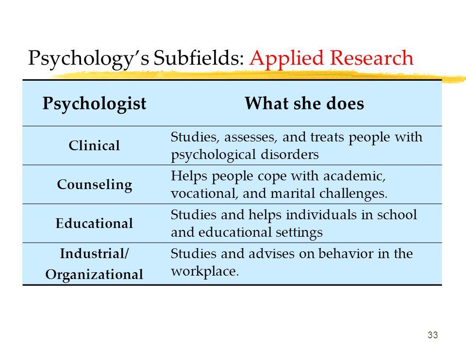 32 Psychology's Subfields: Basic Research Data: APA 1997