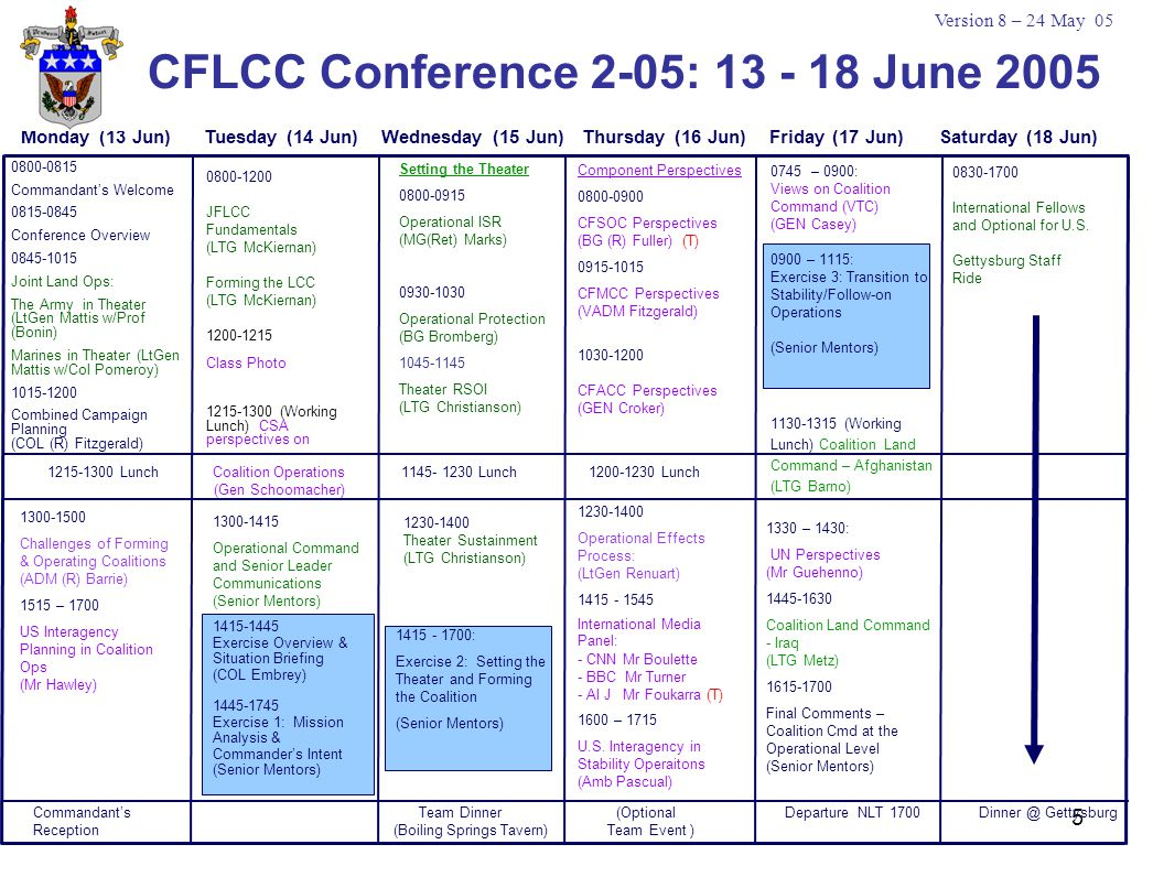 5 CFLCC Conference 2-05: 13 - 18 June 2005 Version 8 – 24 May 05 1230-1400 Operational Effects Process: (LtGen Renuart) 1415 - 1545 International Media Panel: - CNN Mr Boulette - BBC Mr Turner - Al J Mr Foukarra (T) 1600 – 1715 U.S.