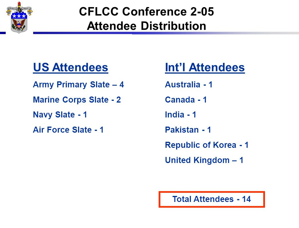 CFLCC Conference 2-05 Attendee Distribution US Attendees Army Primary Slate – 4 Marine Corps Slate - 2 Navy Slate - 1 Air Force Slate - 1 Int'l Attend