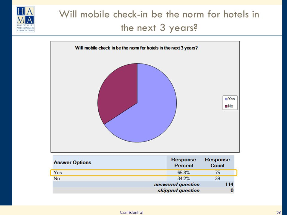 Will mobile check-in be the norm for hotels in the next 3 years? 26 Confidential