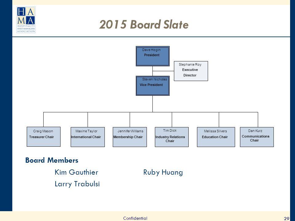 Board Members Kim GauthierRuby Huang Larry Trabulsi 29 2015 Board Slate Craig Mason Treasurer Chair Maxine Taylor International Chair Jennifer William