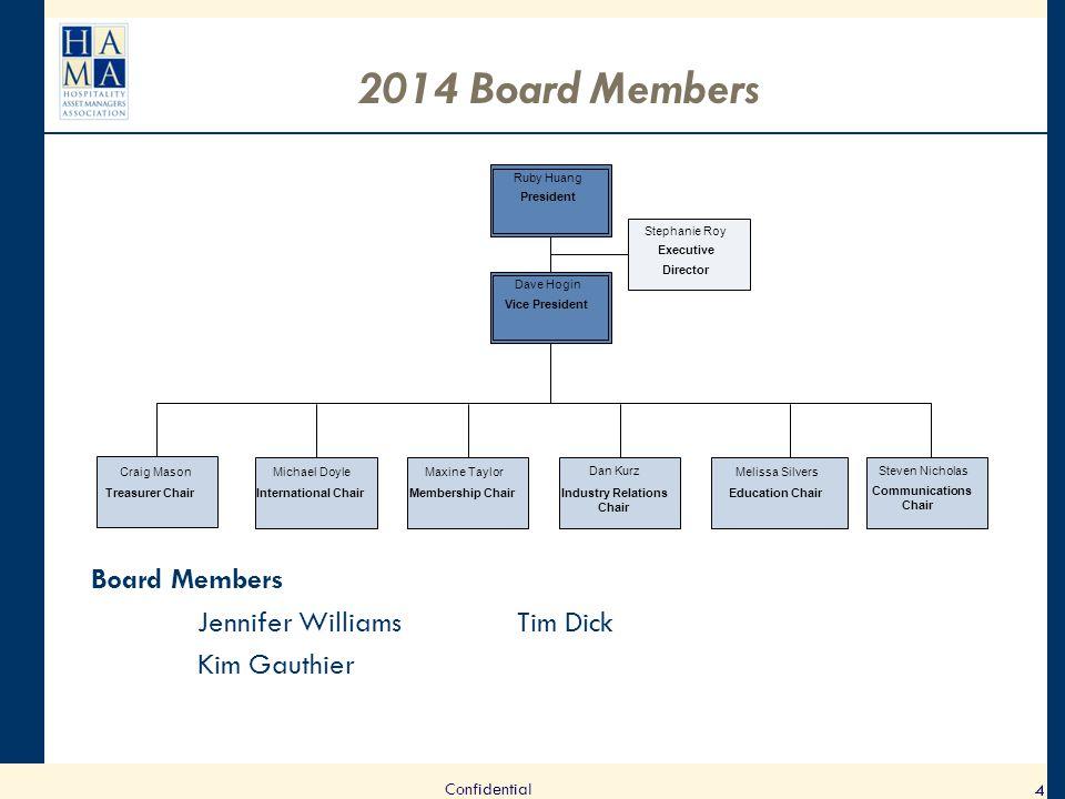 Board Members Jennifer WilliamsTim Dick Kim Gauthier 4 2014 Board Members Craig Mason Treasurer Chair Michael Doyle International Chair Maxine Taylor