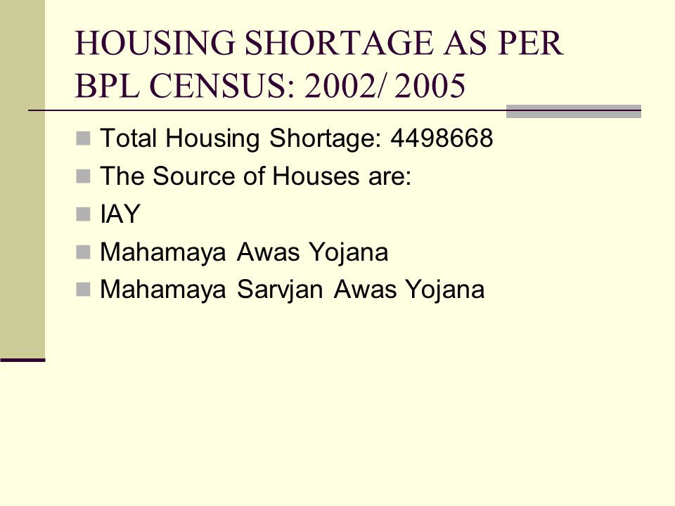 HOUSING SHORTAGE AS PER BPL CENSUS: 2002/ 2005 Total Housing Shortage: 4498668 The Source of Houses are: IAY Mahamaya Awas Yojana Mahamaya Sarvjan Awas Yojana