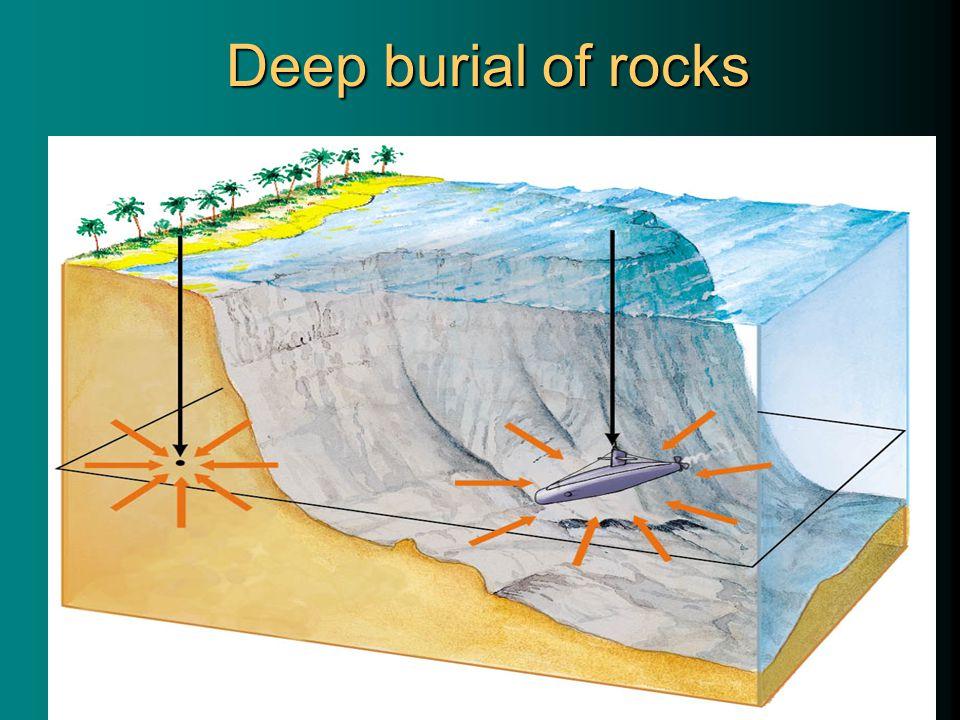 Deep burial of rocks