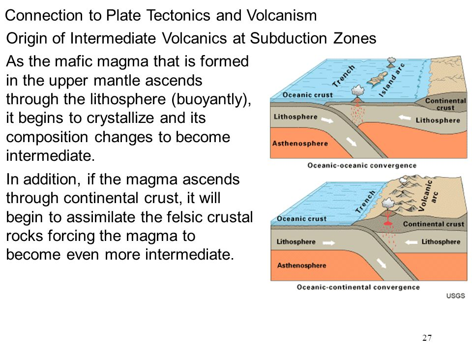 27 Origin of Intermediate Volcanics at Subduction Zones Connection to Plate Tectonics and Volcanism As the mafic magma that is formed in the upper man
