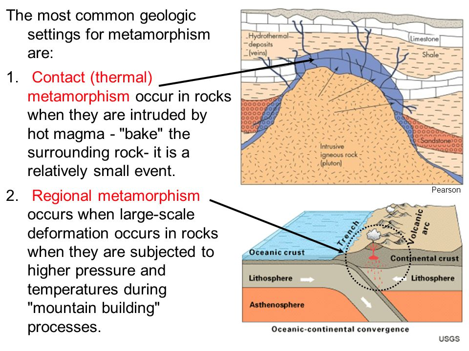 The most common geologic settings for metamorphism are: 1. Contact (thermal) metamorphism occur in rocks when they are intruded by hot magma -