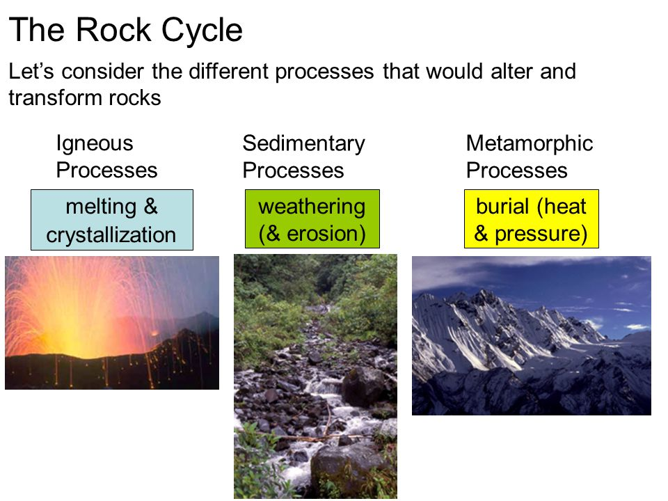 The Rock Cycle Let's consider the different processes that would alter and transform rocks Igneous Processes Sedimentary Processes Metamorphic Process