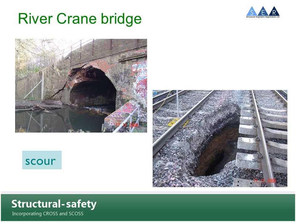 River Crane bridge scour
