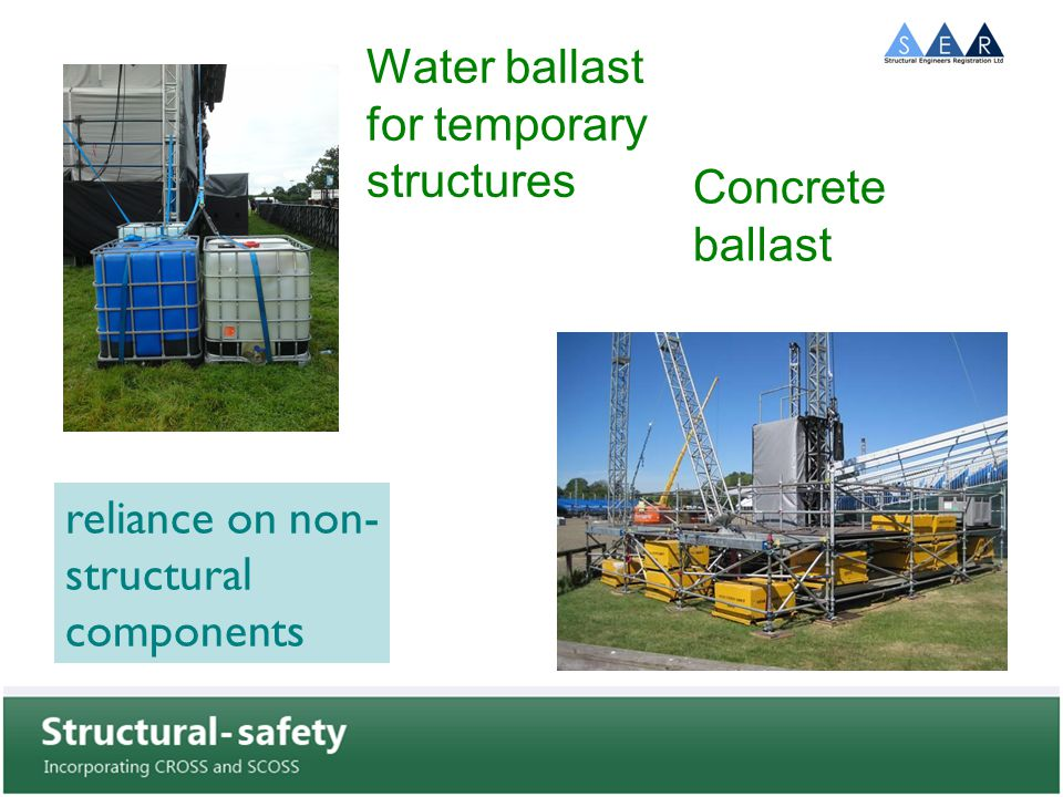 Water ballast for temporary structures reliance on non- structural components Concrete ballast